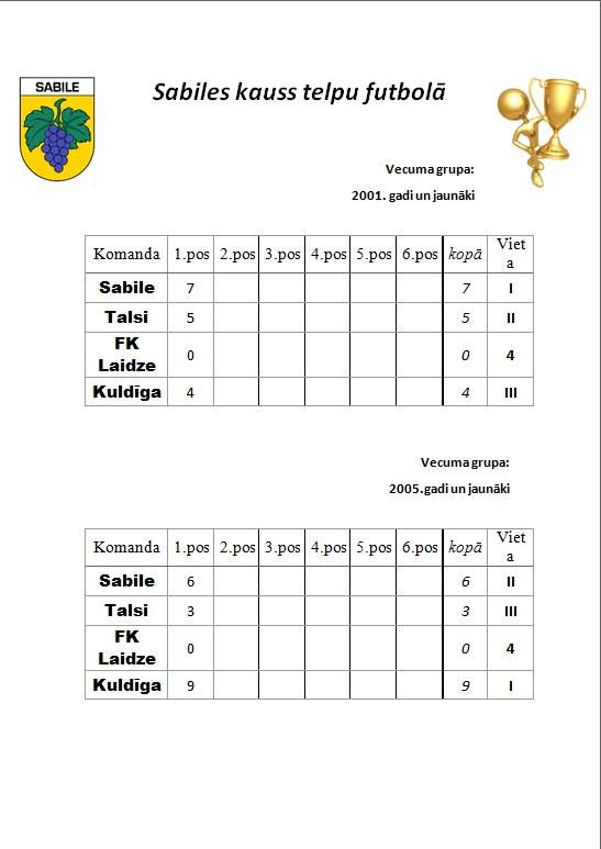 sabiles-kauss-telpu-futbola-1-p