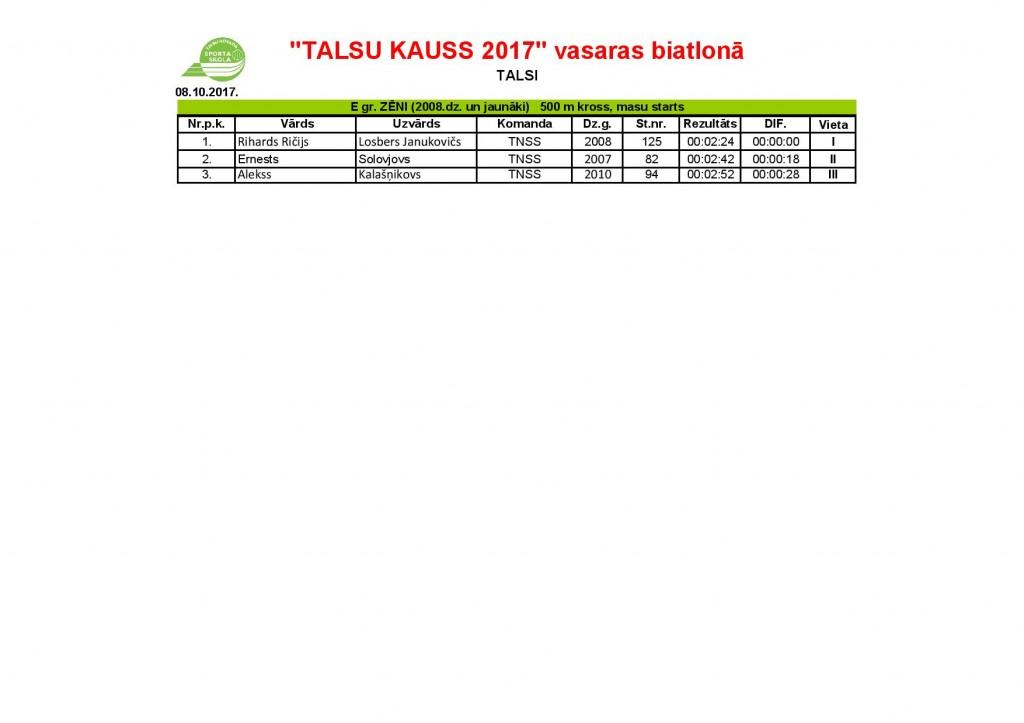 Talsu kauss 2017 vasaras biatlons Protokoli pdf-page-003