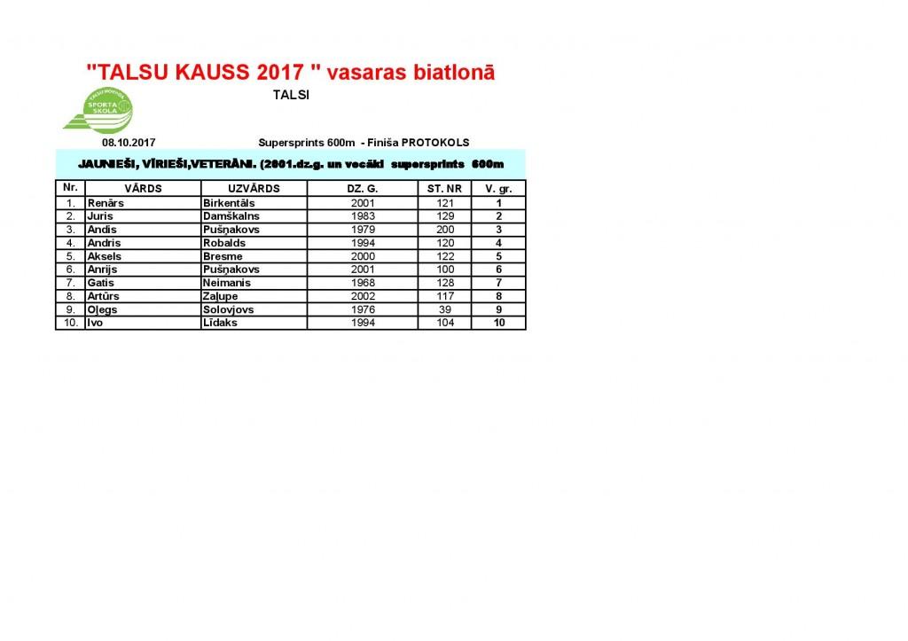 Talsu kauss 2017 vasaras biatlons Protokoli pdf-page-004
